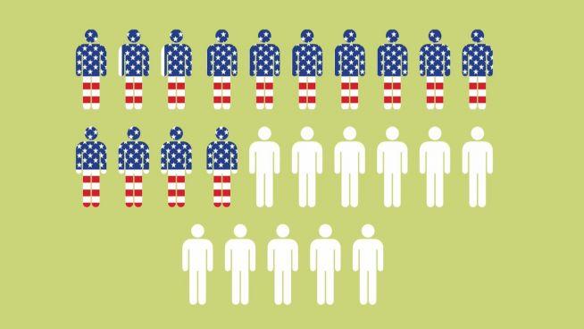 American Dream: So wird man Milliardär